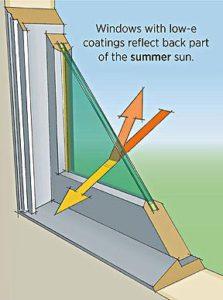 Low-e window